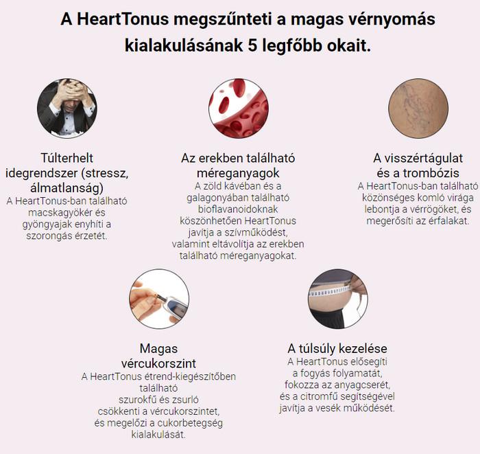 Otthoni gyógymódok a kreatininszint csökkentésére | Természetes gyógymód | vipvilaga.hu