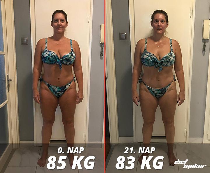 21 napos fogyás eredményei)