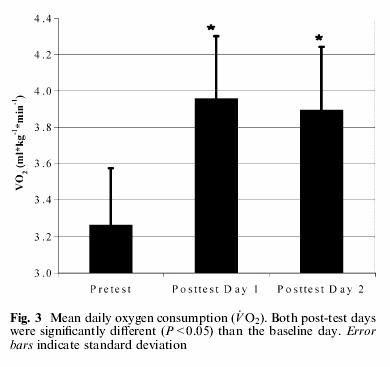 a test megfeszítése a fogyás után hidak fogyás arizona