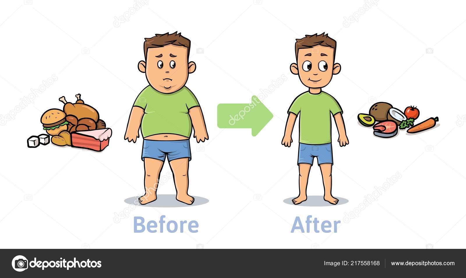 fogyás illusztráció étkezés, amely segít a fogyásban