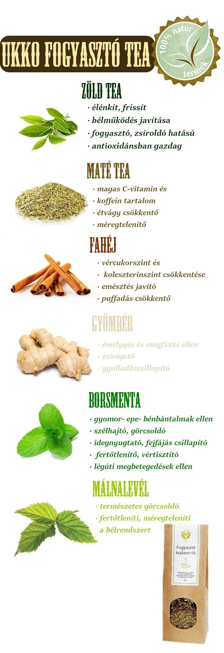 természetes teák a fogyáshoz bodyfuelz zsírégető mellékhatások
