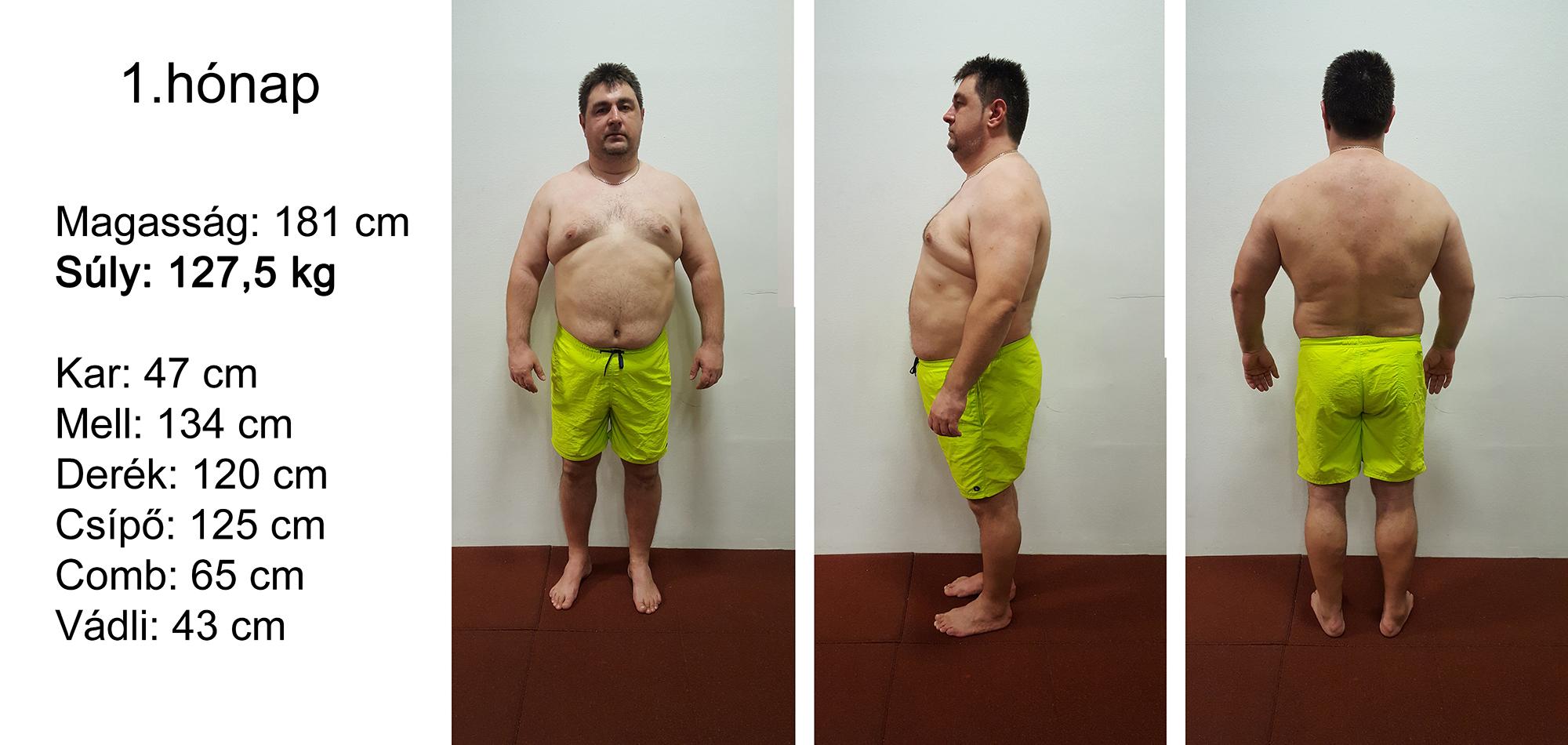 mennyi súlyt veszít paleo