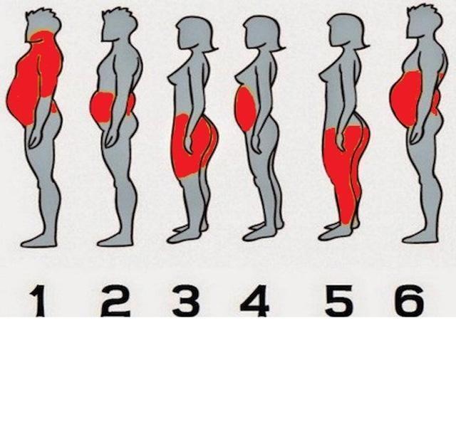 5 tipp, hogy gyorsabban fogyj | Well&fit