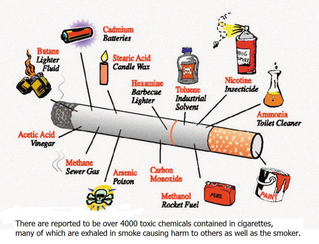legjobb cigaretta fogyni