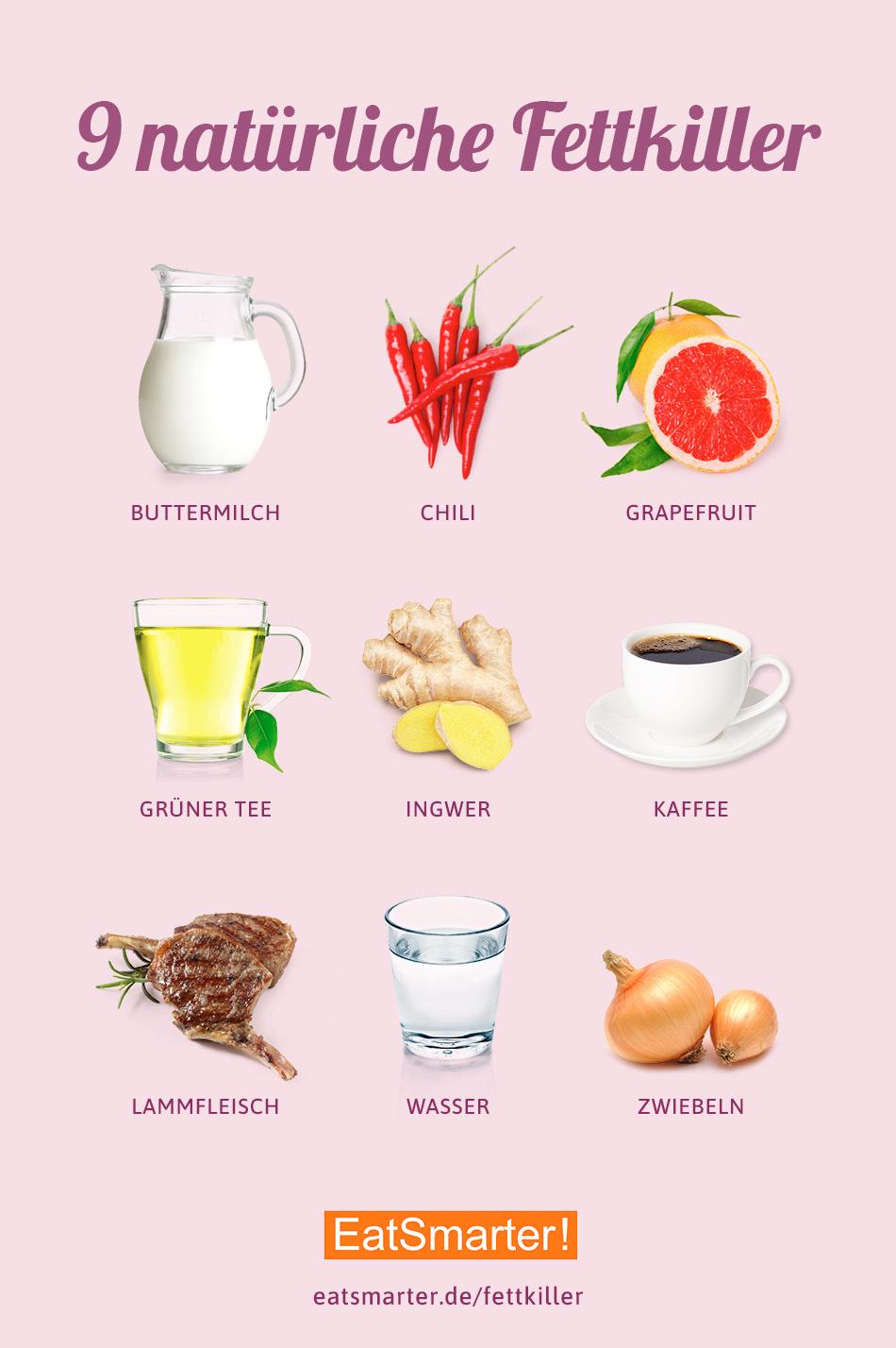 szemtáskák és fogyás szedjen zsírégetõket mindennap