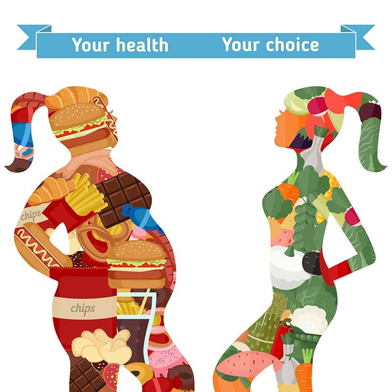 Innen tudhatod, hogy izomból fogysz és nem zsírból - Fogyás opelika al